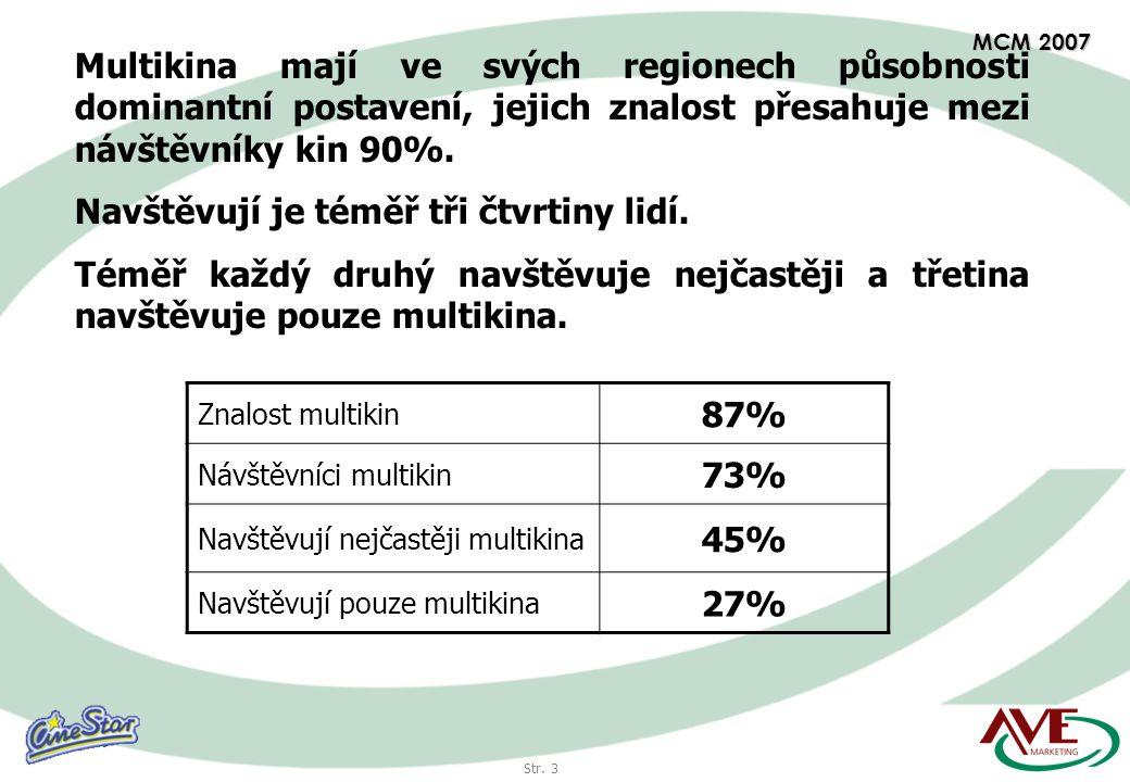 Str.24 MCM 2007 Kinoreklamožrouti tvoří téměř 60% návštěvníků multikin.