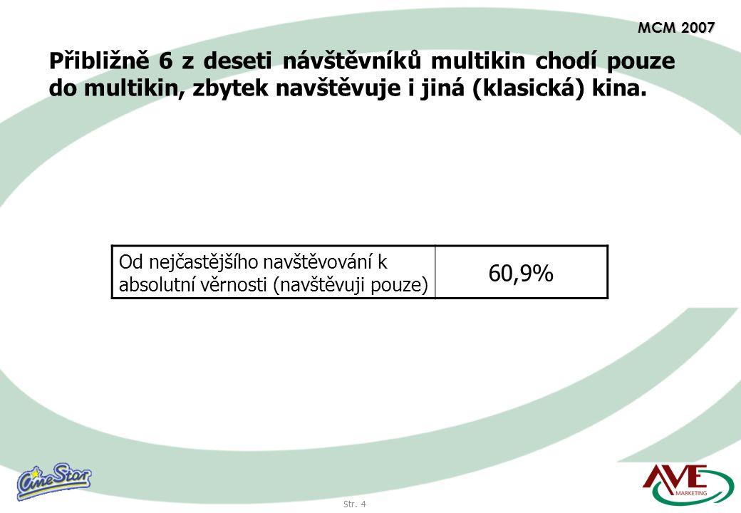 Str.25 MCM 2007 Kinoreklamožrouti se rekrutují z mladších lidí (68 % je do 34 let) a spíše z žen.