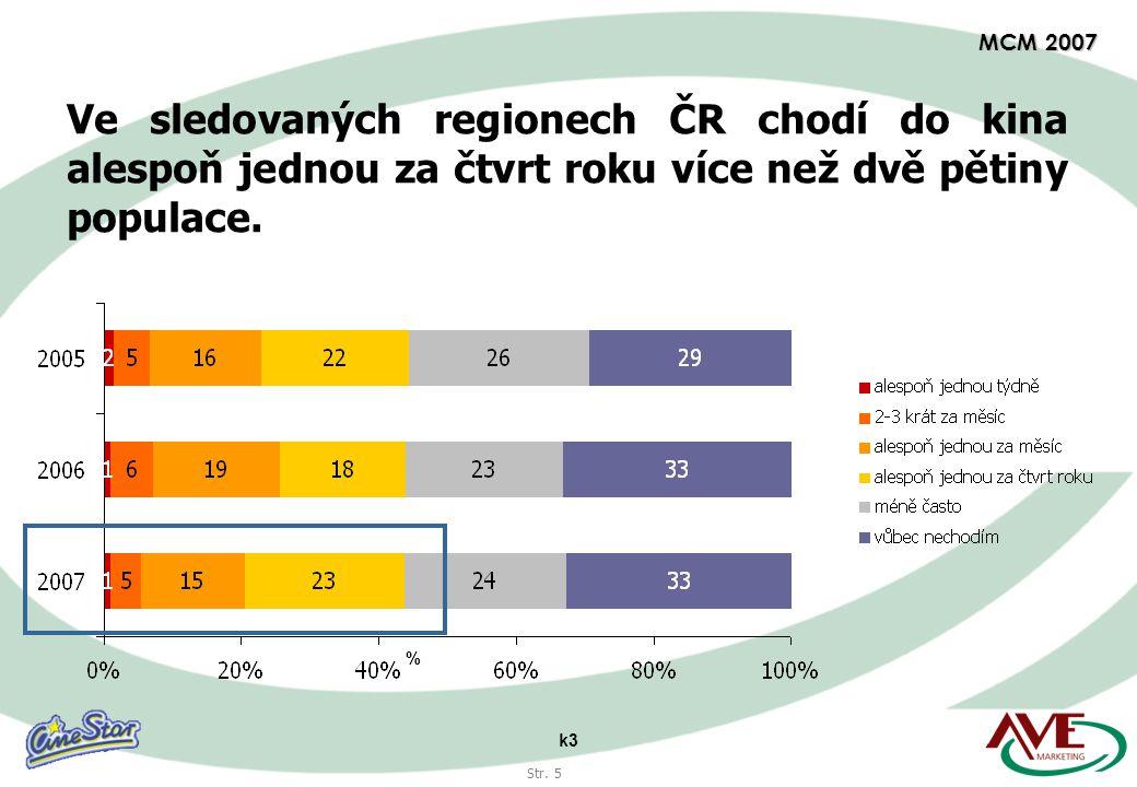 Str. 5 MCM 2007 Ve sledovaných regionech ČR chodí do kina alespoň jednou za čtvrt roku více než dvě pětiny populace. % k3
