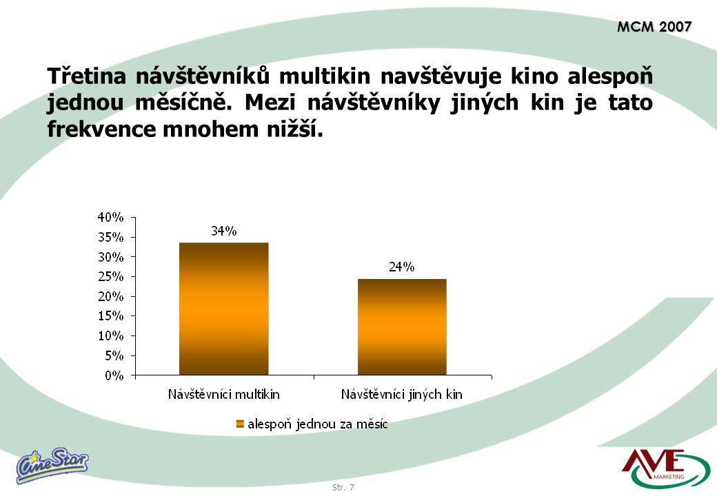 Str. 7 MCM 2007 Třetina návštěvníků multikin navštěvuje kino alespoň jednou měsíčně.