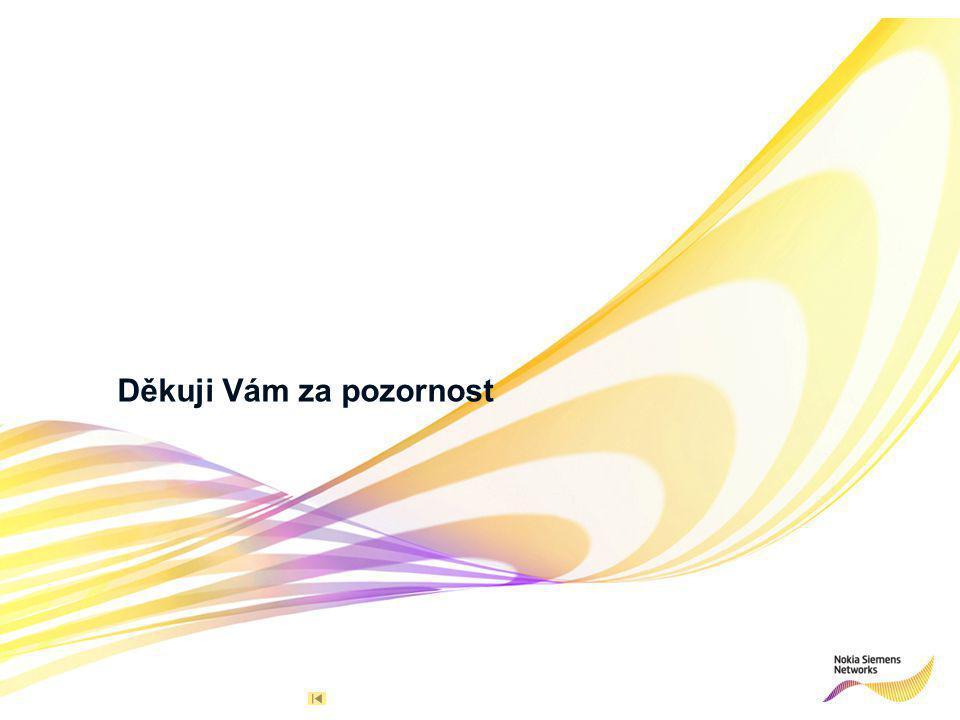 15 © Nokia Siemens Networks.