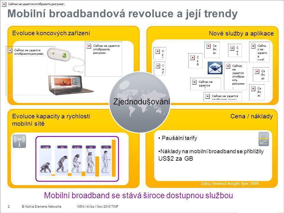 2© Nokia Siemens Networks R 255 G 211 B 8 R 255 G 175 B 0 R 127 G 16 B 162 R 163 G 166 B 173 R 104 G 113 B 122 R 234 G 234 B 234 R 175 G 0 B 51 R 0 G 0 B 0 R 255 G 255 B 255 Supporting colors: R 52 G 195 B 51 Primary colors: NSN / AVoz / Nov 2010 TINF Nové služby a aplikace Evoluce kapacity a rychlosti mobilní sítě Cena / náklady Mobilní broadbandová revoluce a její trendy Evoluce koncových zařízení Zdroj: Unwired Insight, říjen 2009 Zjednodušování • Paušální tarify •Náklady na mobilní broadband se přiblížily US$2 za GB Mobilní broadband se stává široce dostupnou službou