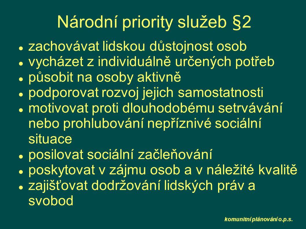 komunitní plánování o.p.s. Národní priority služeb §2  zachovávat lidskou důstojnost osob  vycházet z individuálně určených potřeb  působit na osob