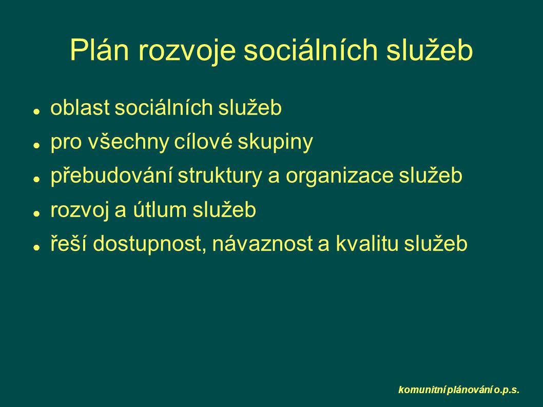 komunitní plánování o.p.s. Plán rozvoje sociálních služeb  oblast sociálních služeb  pro všechny cílové skupiny  přebudování struktury a organizace