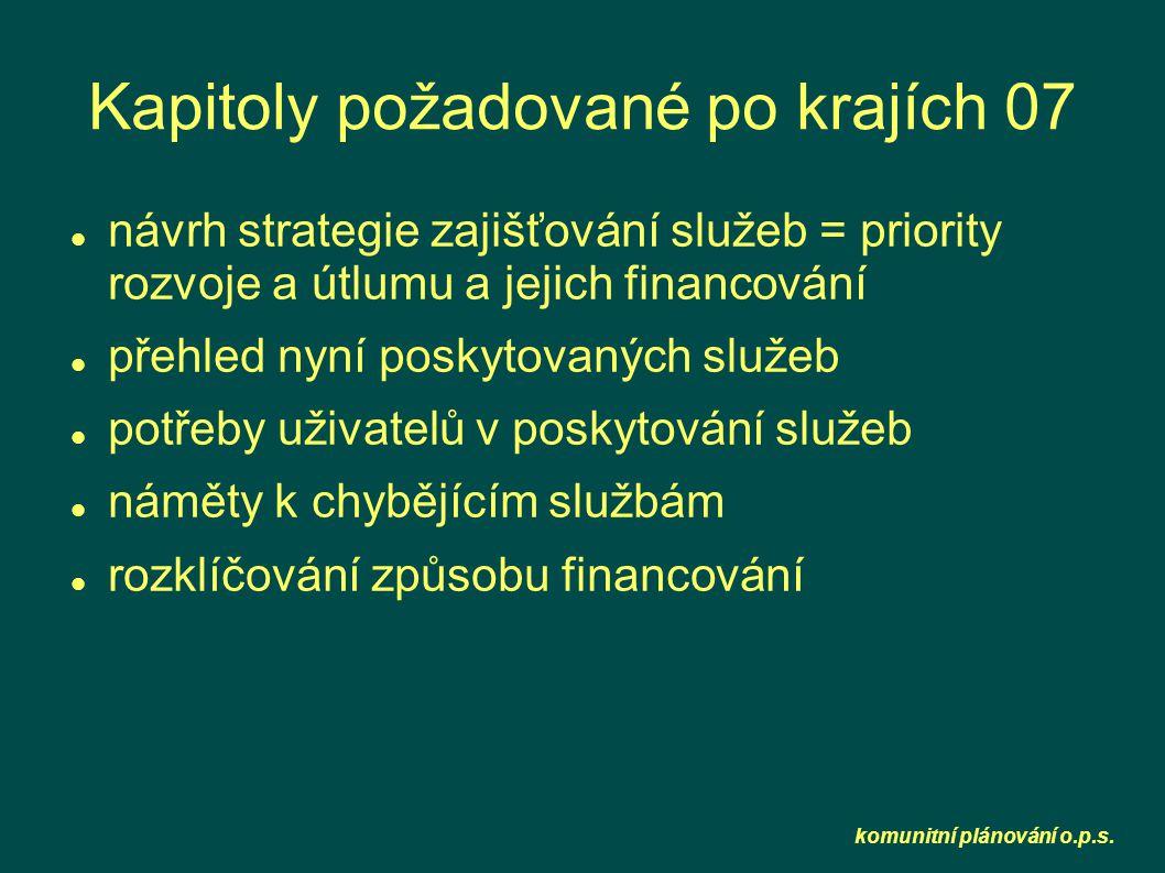 komunitní plánování o.p.s. Kapitoly požadované po krajích 07  návrh strategie zajišťování služeb = priority rozvoje a útlumu a jejich financování  p