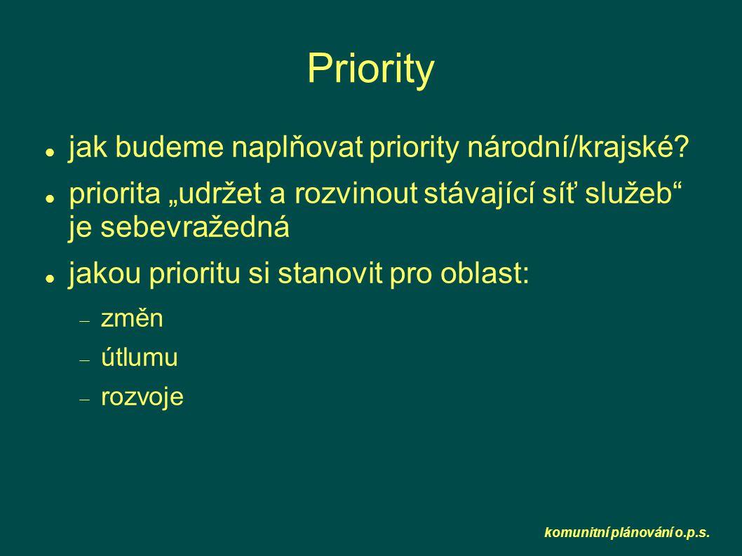 """komunitní plánování o.p.s. Priority  jak budeme naplňovat priority národní/krajské?  priorita """"udržet a rozvinout stávající síť služeb"""" je sebevraže"""