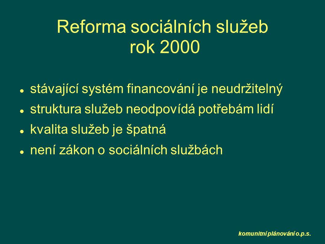 komunitní plánování o.p.s. Reforma sociálních služeb rok 2000  stávající systém financování je neudržitelný  struktura služeb neodpovídá potřebám li