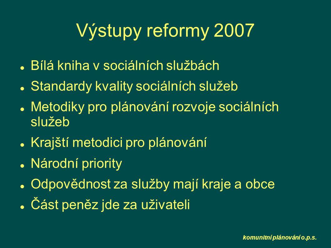 komunitní plánování o.p.s. Výstupy reformy 2007  Bílá kniha v sociálních službách  Standardy kvality sociálních služeb  Metodiky pro plánování rozv