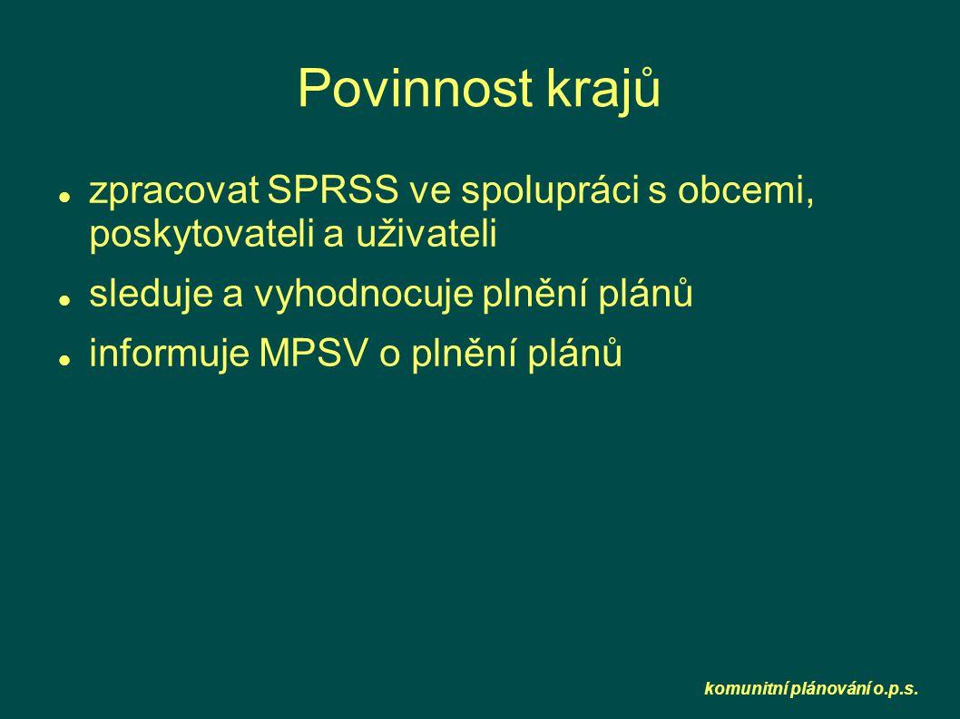 komunitní plánování o.p.s. Povinnost krajů  zpracovat SPRSS ve spolupráci s obcemi, poskytovateli a uživateli  sleduje a vyhodnocuje plnění plánů 