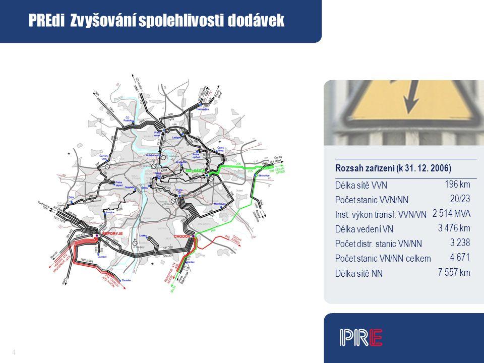 Rozsah zařízení (k 31. 12. 2006) Délka sítě VVN Počet stanic VVN/NN Inst.
