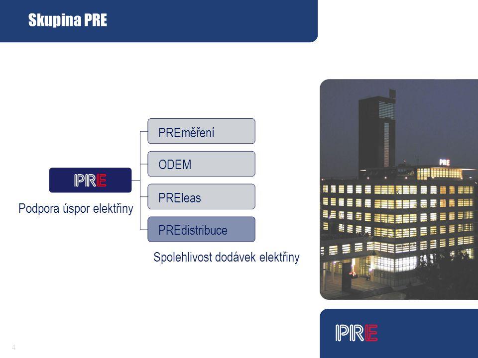 Skupina PRE 4 PREměření ODEM PREdistribuce PREleas Podpora úspor elektřiny Spolehlivost dodávek elektřiny