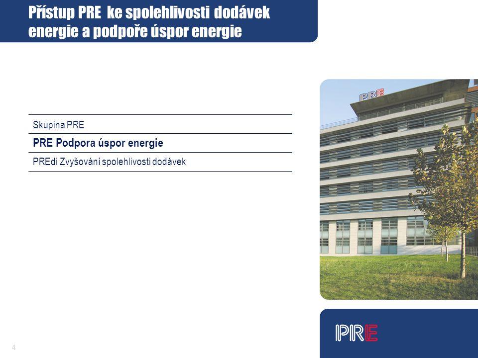 44 Přístup PRE ke spolehlivosti dodávek energie a podpoře úspor energie Skupina PRE PREdi Zvyšování spolehlivosti dodávek PRE Podpora úspor energie