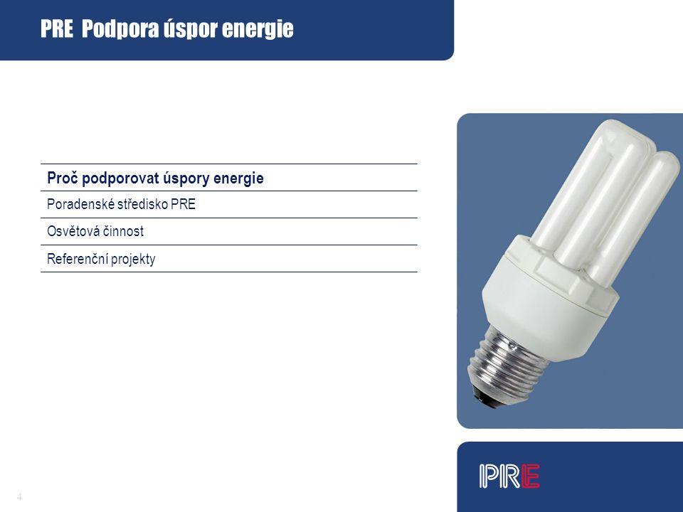 4 Proč podporovat úspory energie Osvětová činnost Referenční projekty Poradenské středisko PRE