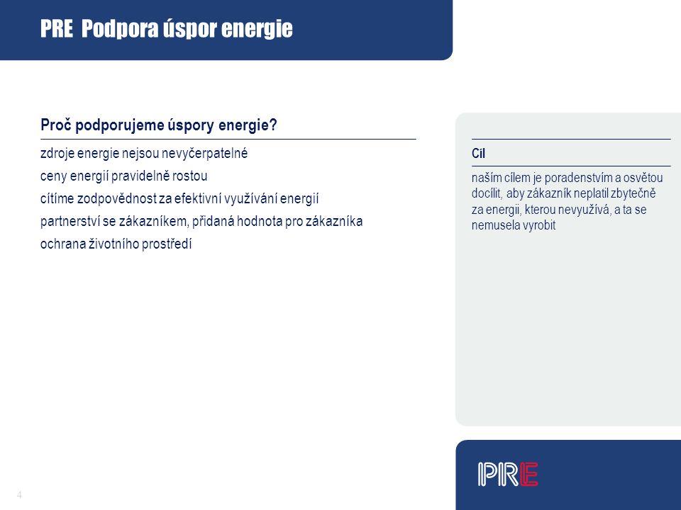 4 PRE Podpora úspor energie Proč podporovat úspory energie Osvětová činnost Referenční projekty Poradenské středisko PRE