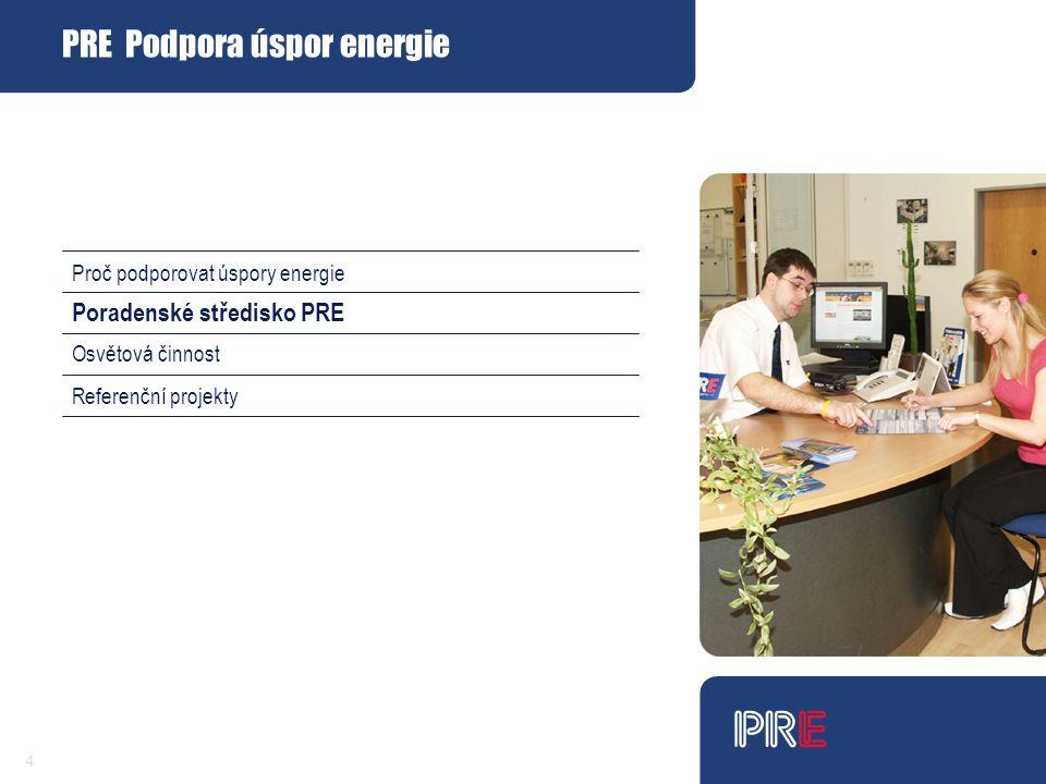 4 Základní informace v činnosti od roku 1998 více jak 165 000 odbavených zákazníků, 20 900 dotazů v roce 2006, více jak 50 % se týkalo hospodárnosti 6 poradců bezplatné poradenství pro každého zákazníka sledování trendů vývoje osvětová činnost (tiskoviny, články, přednášky, mládež) PRE Podpora úspor energie Poradenství na rozdíl od naší klasické konkurence poradenství nerušíme ani nezpoplatňujeme, ale podstatně rozšiřujeme jsme jediný obchodník s elektřinou, který provozuje poradenské středisko www.pre.cz/poradenstvi