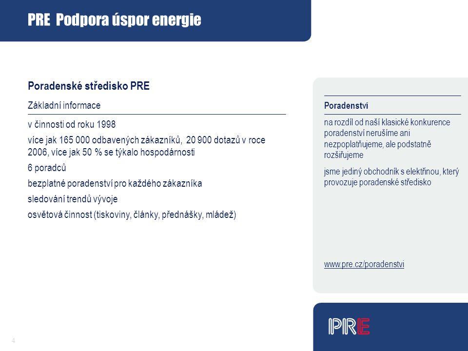 4 PRE Podpora úspor energie Poradenské středisko PRE Hlavní obory poradenství hospodárné využití elektřiny pro vytápění, ohřev vody, osvětlení, vaření a další běžnou spotřebu efektivní využití alternativních zdrojů energie Nejen poradenství slevy na elektrotepelná zařízení - více jak 17,8 mil Kč od roku 2000 bezplatné výpočty tepelných ztrát bezplatné zapůjčování měřáků spotřeby tématické výstavy hospodárných elektrospotřebičů dny specialistů – každý čtvrtek bezplatné konzultace odborníků z praxe provozování vlastní fotovoltaické elektrárny Stávající činnost cílená orientace na hospodárnost