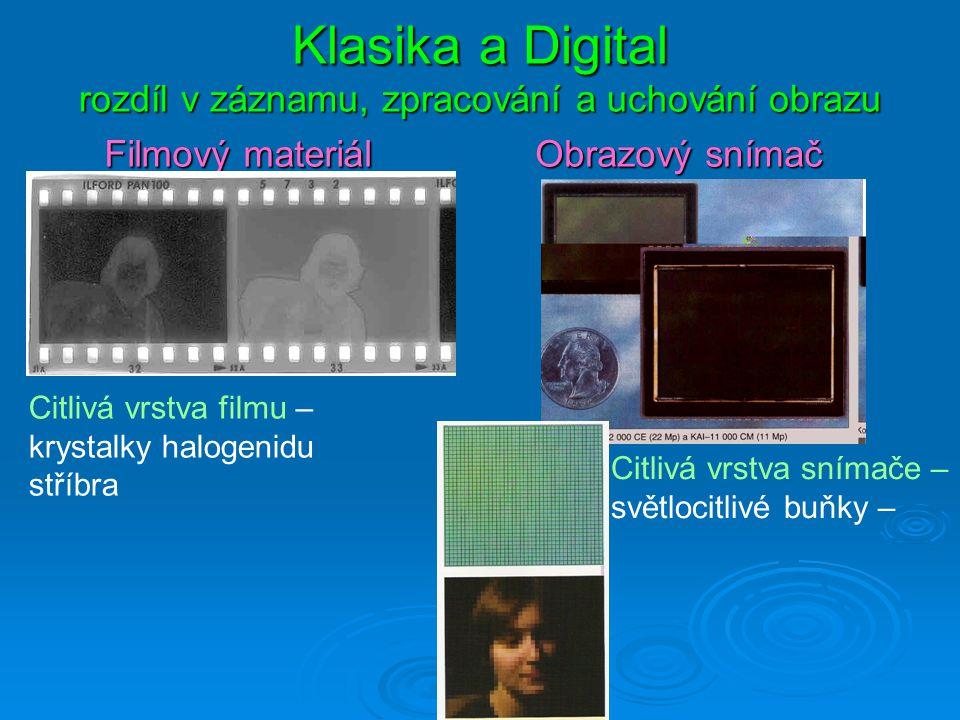 Klasika a Digital  Koncepce fotoaparátu, optická soustava a jejich funkce se v podstatě neliší  odlišný je způsob záznamu, zpracování a uchování obr