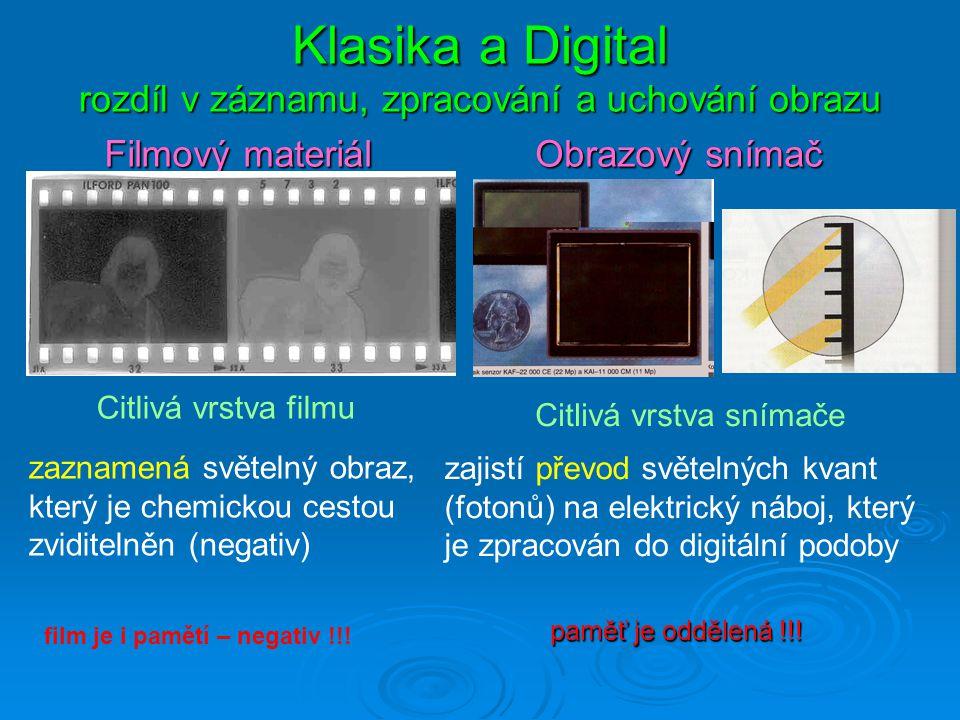 Klasika a Digital rozdíl v záznamu, zpracování a uchování obrazu Filmový materiál Obrazový snímač Citlivá vrstva filmu – krystalky halogenidu stříbra