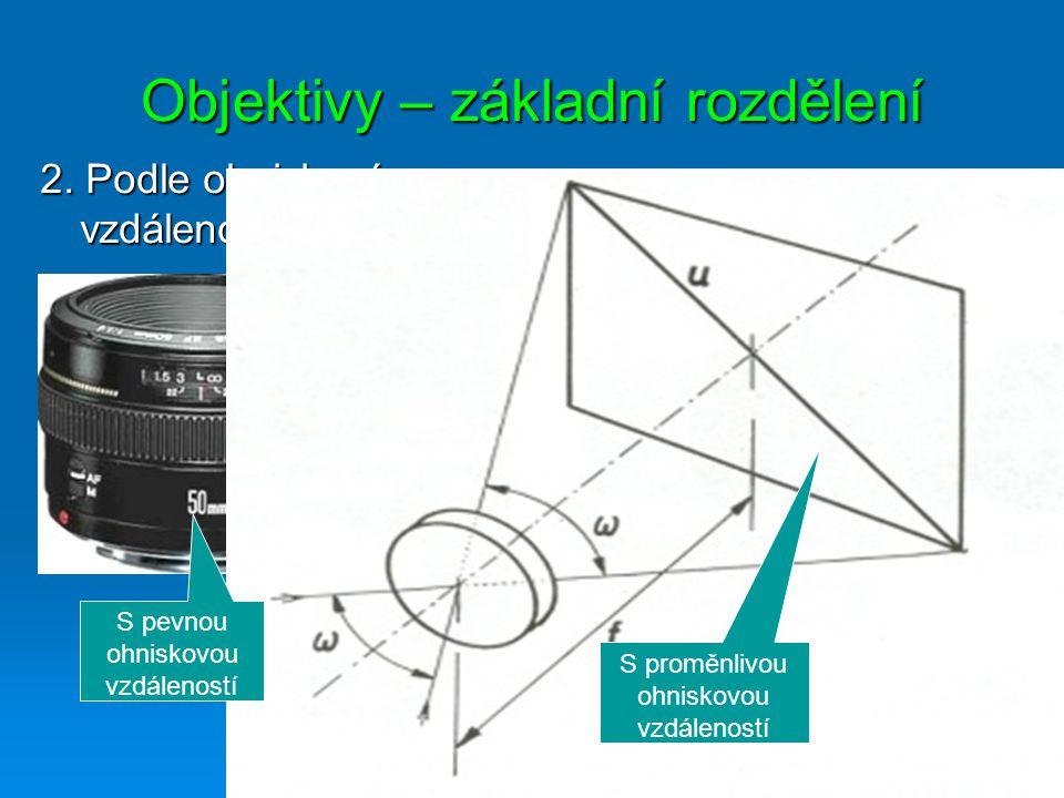 Objektivy – základní rozdělení 1.Podle umístění na přístroji 1.Podle umístění na přístroji výměnnépevné