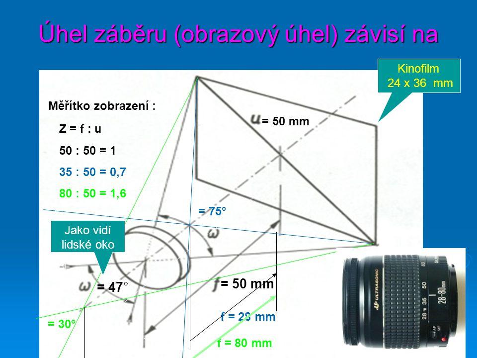 f = 50 mmf = 28 mm f = 400 mm