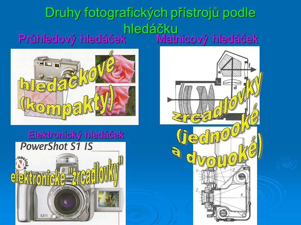 Druhy fotografických přístrojů podle hledáčku Průhledový hledáček Matnicový hledáček Elektronický hledáček