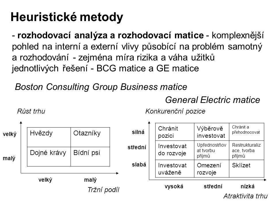 Heuristické metody - rozhodovací analýza a rozhodovací matice - komplexnější pohled na interní a externí vlivy působící na problém samotný a rozhodová