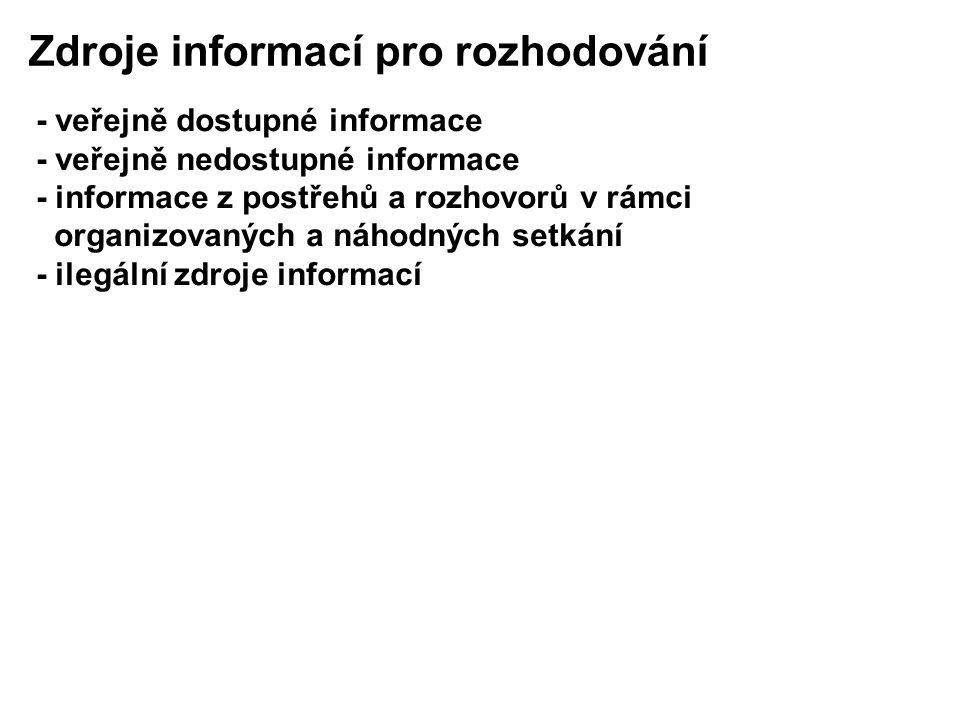 - veřejně dostupné informace - veřejně nedostupné informace - informace z postřehů a rozhovorů v rámci organizovaných a náhodných setkání - ilegální z