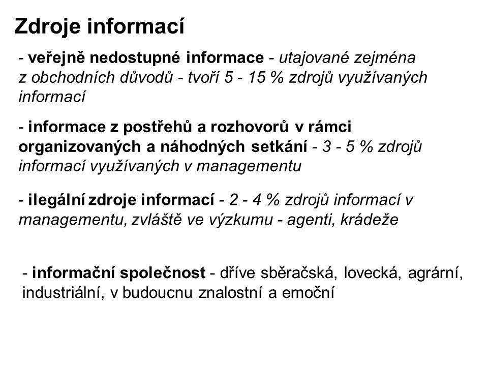 - informace z postřehů a rozhovorů v rámci organizovaných a náhodných setkání - 3 - 5 % zdrojů informací využívaných v managementu Zdroje informací -