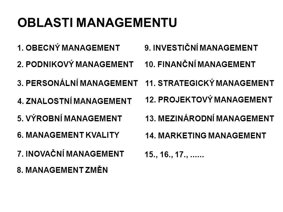OBLASTI MANAGEMENTU 1. OBECNÝ MANAGEMENT 2. PODNIKOVÝ MANAGEMENT 3. PERSONÁLNÍ MANAGEMENT 4. ZNALOSTNÍ MANAGEMENT 5. VÝROBNÍ MANAGEMENT 6. MANAGEMENT