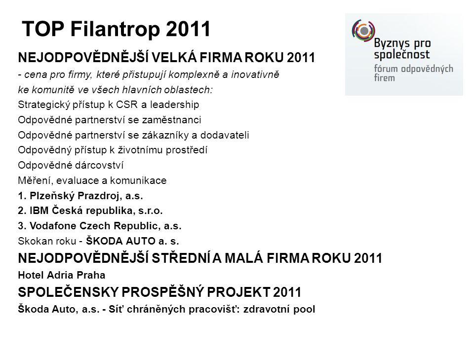 TOP Filantrop 2011 NEJODPOVĚDNĚJŠÍ VELKÁ FIRMA ROKU 2011 - cena pro firmy, které přistupují komplexně a inovativně ke komunitě ve všech hlavních oblas