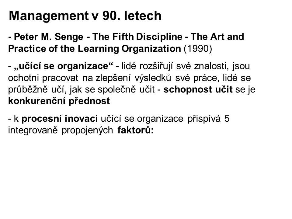 """- Peter M. Senge - The Fifth Discipline - The Art and Practice of the Learning Organization (1990) - """"učící se organizace"""" - lidé rozšiřují své znalos"""