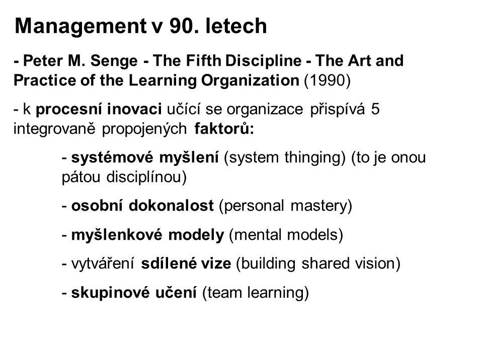 - Peter M. Senge - The Fifth Discipline - The Art and Practice of the Learning Organization (1990) - k procesní inovaci učící se organizace přispívá 5