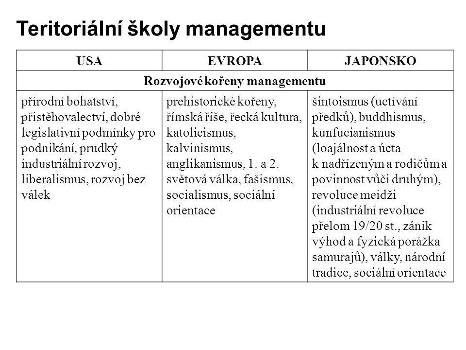 USAEVROPAJAPONSKO Rozvojové kořeny managementu přírodní bohatství, přistěhovalectví, dobré legislativní podmínky pro podnikání, prudký industriální ro