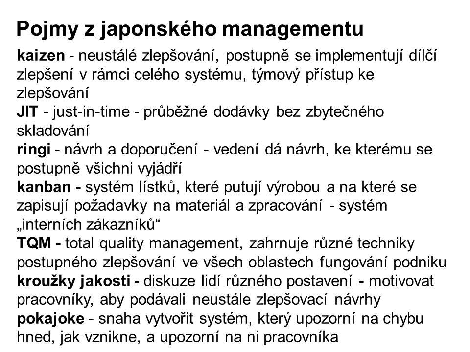 Pojmy z japonského managementu kaizen - neustálé zlepšování, postupně se implementují dílčí zlepšení v rámci celého systému, týmový přístup ke zlepšov