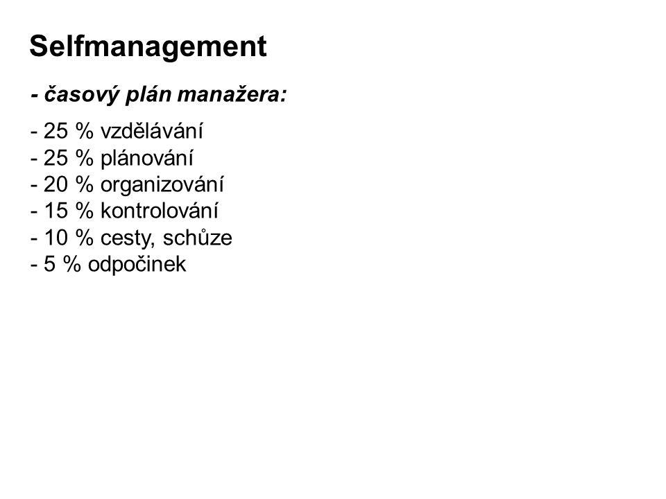 - 25 % vzdělávání - 25 % plánování - 20 % organizování - 15 % kontrolování - 10 % cesty, schůze - 5 % odpočinek Selfmanagement - časový plán manažera: