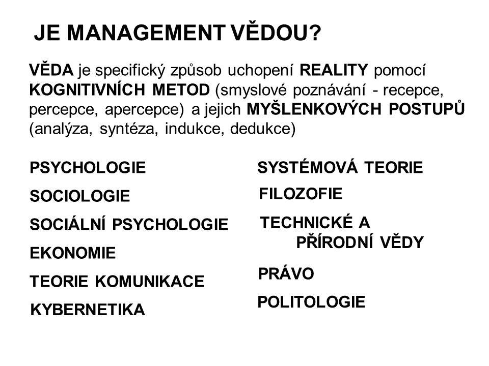 JE MANAGEMENT VĚDOU? PSYCHOLOGIE SYSTÉMOVÁ TEORIE TEORIE KOMUNIKACE EKONOMIE SOCIÁLNÍ PSYCHOLOGIE SOCIOLOGIE PRÁVO FILOZOFIE KYBERNETIKA VĚDA je speci