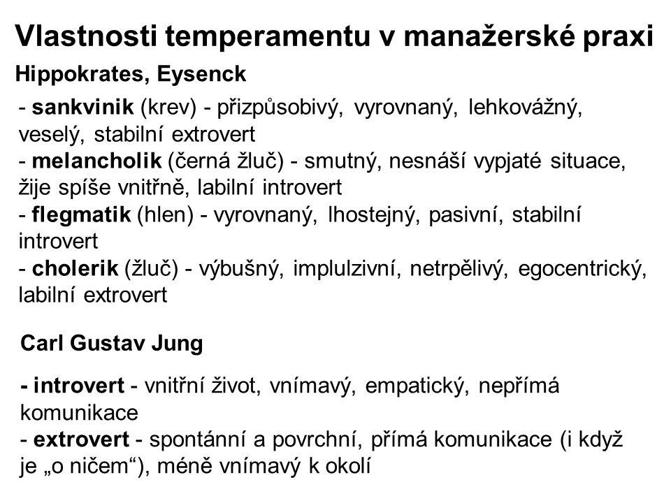 Vlastnosti temperamentu v manažerské praxi Hippokrates, Eysenck - sankvinik (krev) - přizpůsobivý, vyrovnaný, lehkovážný, veselý, stabilní extrovert -