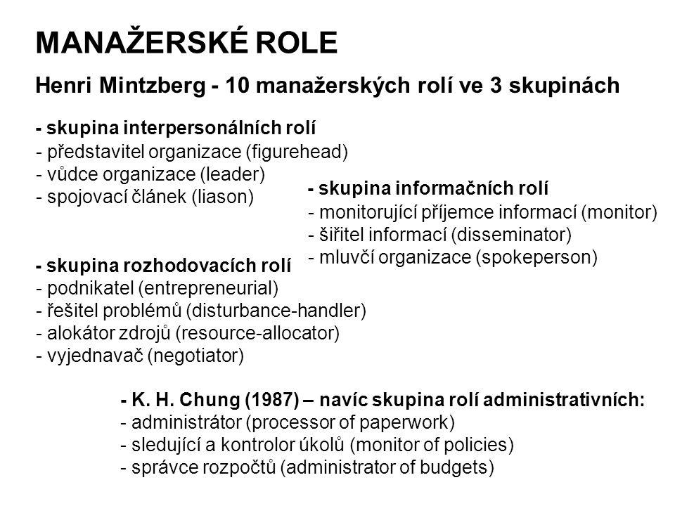 MANAŽERSKÉ ROLE Henri Mintzberg - 10 manažerských rolí ve 3 skupinách - skupina interpersonálních rolí - skupina informačních rolí - skupina rozhodova