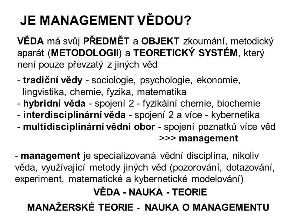 JE MANAGEMENT VĚDOU? MANAŽERSKÉ TEORIE - NAUKA O MANAGEMENTU VĚDA - NAUKA - TEORIE VĚDA má svůj PŘEDMĚT a OBJEKT zkoumání, metodický aparát (METODOLOG