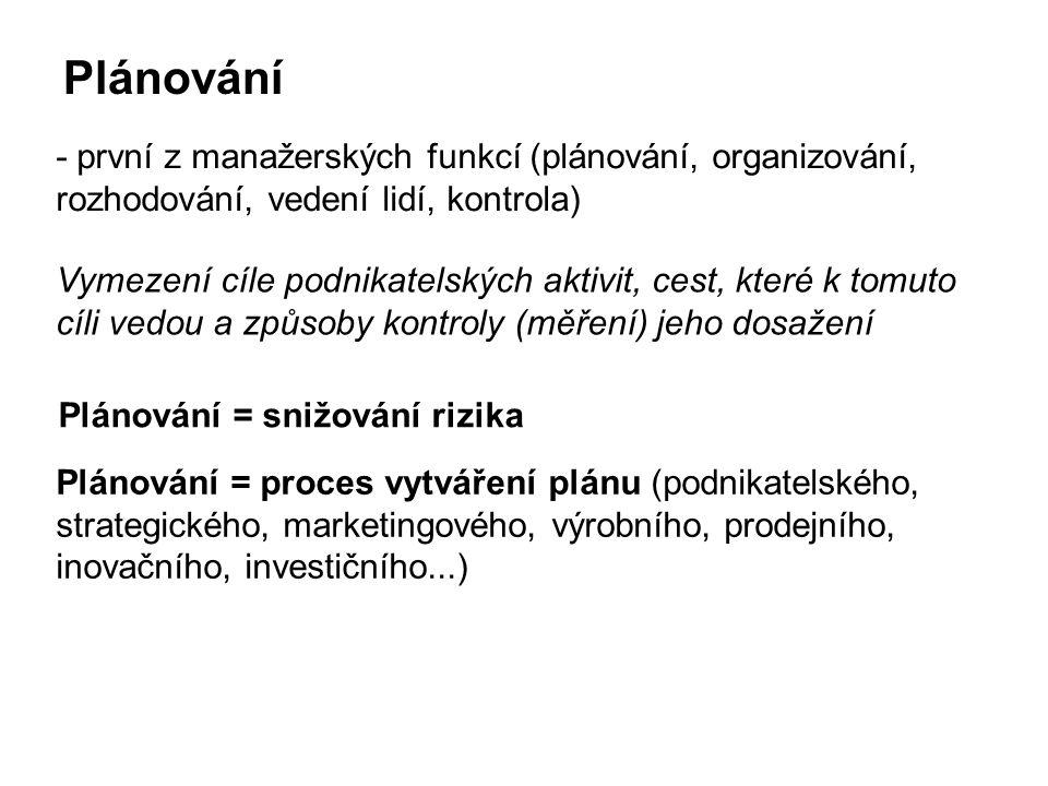 Plánování Vymezení cíle podnikatelských aktivit, cest, které k tomuto cíli vedou a způsoby kontroly (měření) jeho dosažení Plánování = proces vytvářen