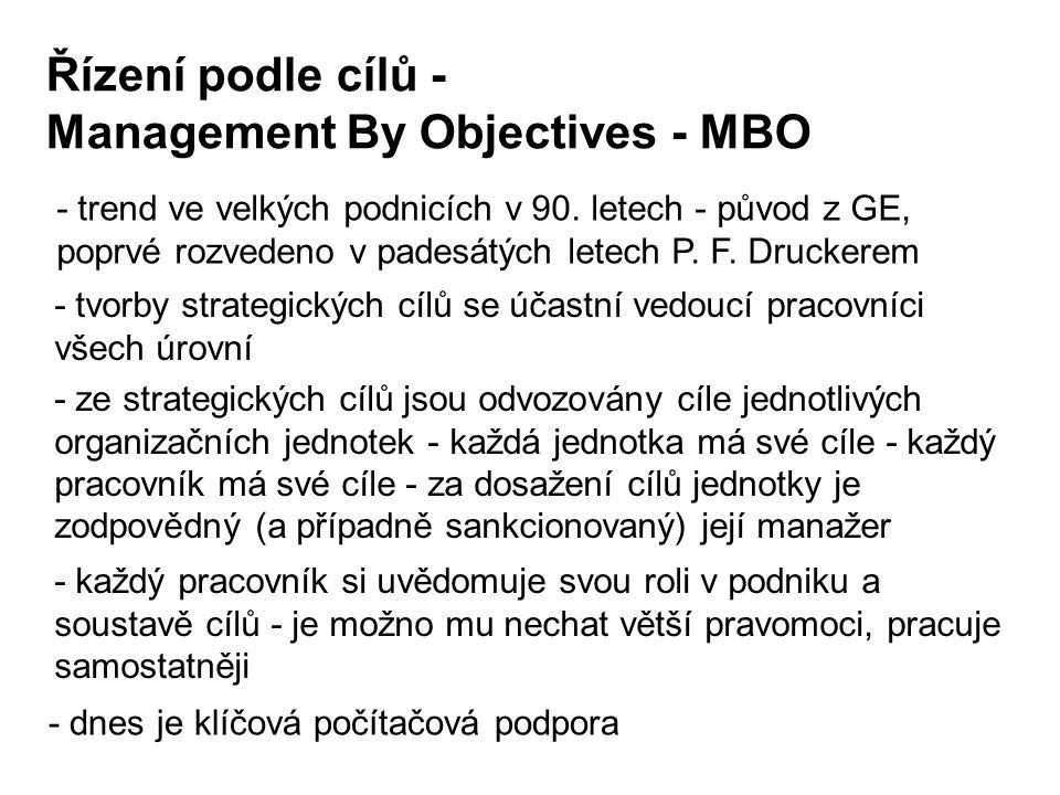 Řízení podle cílů - Management By Objectives - MBO - trend ve velkých podnicích v 90. letech - původ z GE, poprvé rozvedeno v padesátých letech P. F.