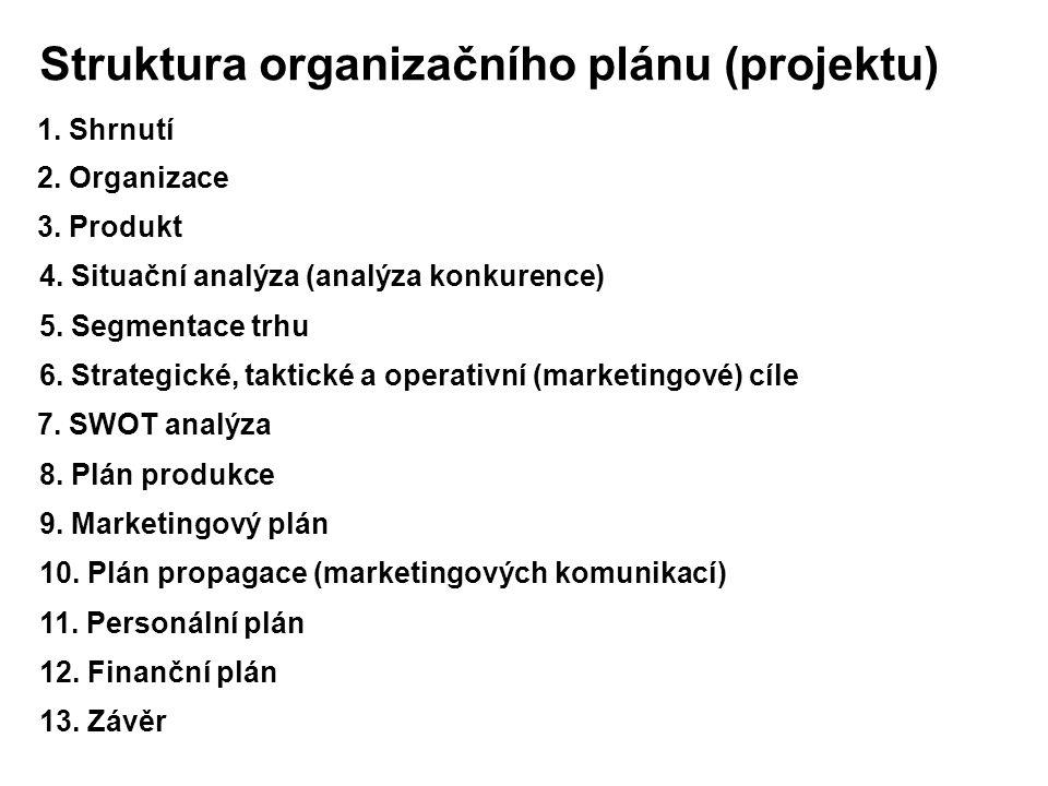Struktura organizačního plánu (projektu) 1. Shrnutí 2. Organizace 4. Situační analýza (analýza konkurence) 3. Produkt 5. Segmentace trhu 6. Strategick