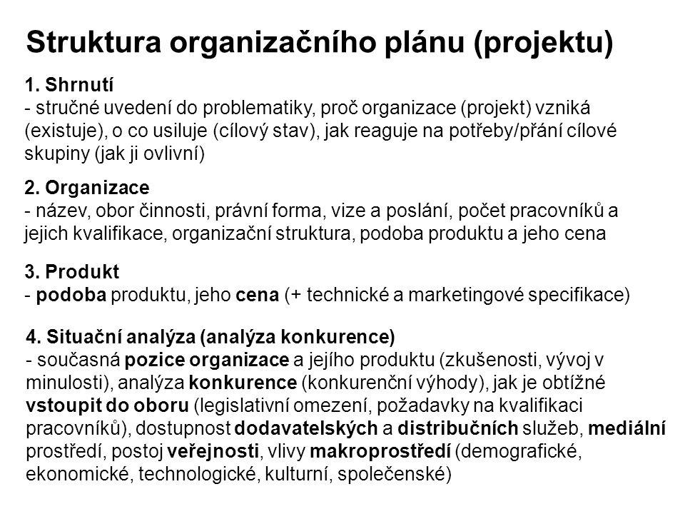 Struktura organizačního plánu (projektu) 1. Shrnutí - stručné uvedení do problematiky, proč organizace (projekt) vzniká (existuje), o co usiluje (cílo