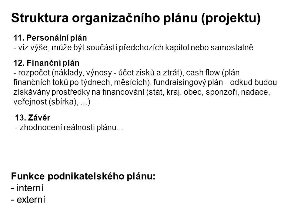 Struktura organizačního plánu (projektu) 11. Personální plán - viz výše, může být součástí předchozích kapitol nebo samostatně 12. Finanční plán - roz