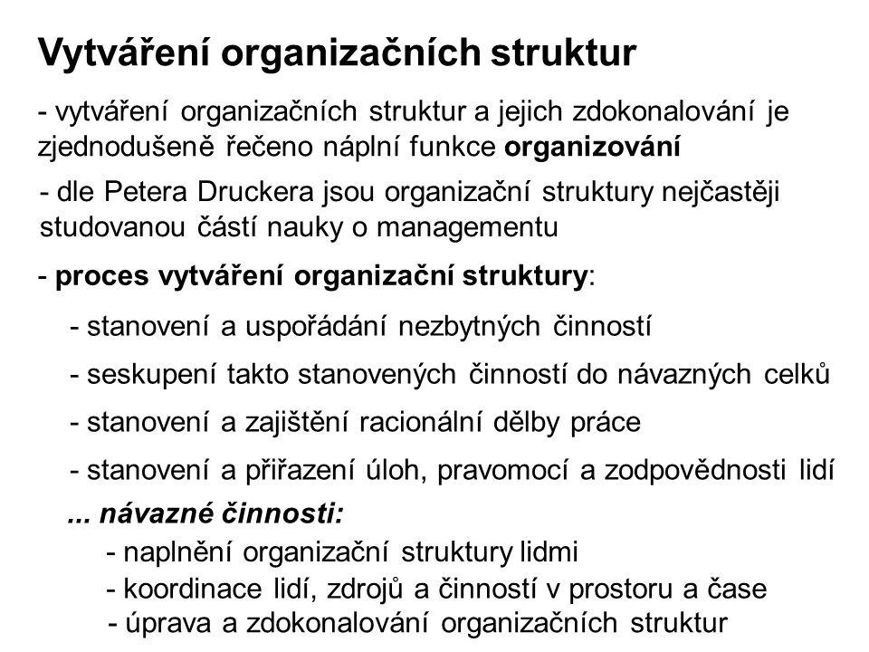 Vytváření organizačních struktur - vytváření organizačních struktur a jejich zdokonalování je zjednodušeně řečeno náplní funkce organizování - dle Pet
