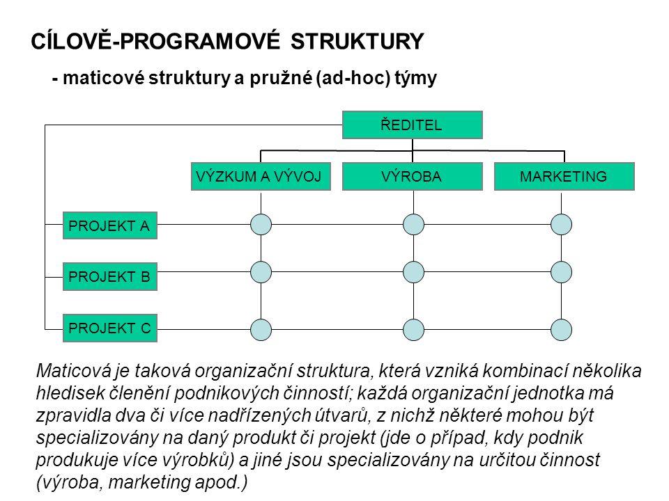 CÍLOVĚ-PROGRAMOVÉ STRUKTURY - maticové struktury a pružné (ad-hoc) týmy Maticová je taková organizační struktura, která vzniká kombinací několika hled