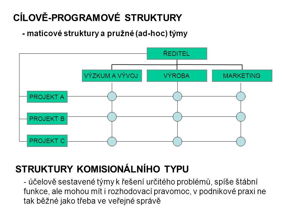 CÍLOVĚ-PROGRAMOVÉ STRUKTURY STRUKTURY KOMISIONÁLNÍHO TYPU - účelově sestavené týmy k řešení určitého problémů, spíše štábní funkce, ale mohou mít i ro