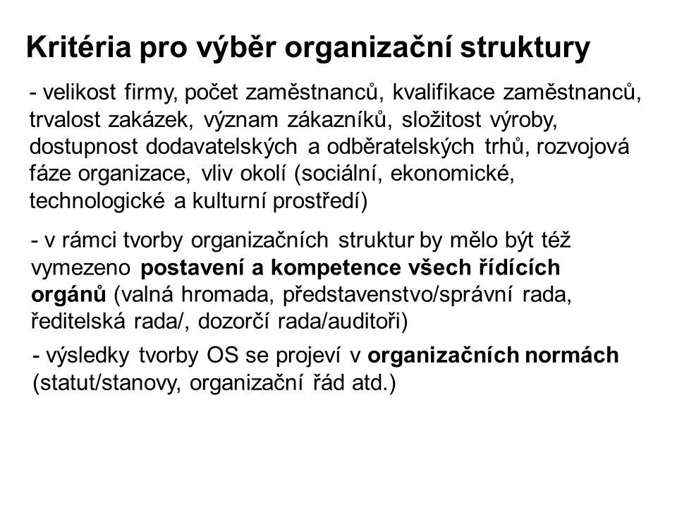 Kritéria pro výběr organizační struktury - velikost firmy, počet zaměstnanců, kvalifikace zaměstnanců, trvalost zakázek, význam zákazníků, složitost v