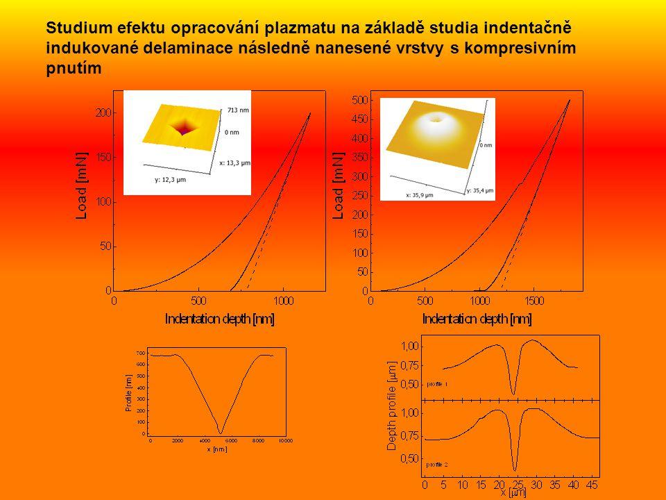 Studium efektu opracování plazmatu na základě studia indentačně indukované delaminace následně nanesené vrstvy s kompresivním pnutím