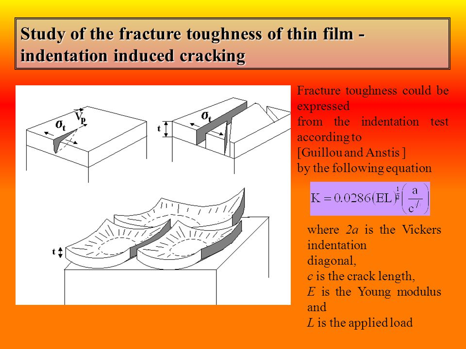 Study of the fracture toughness of thin film - indentation induced cracking Fracture toughness could be expressed from the indentation test according